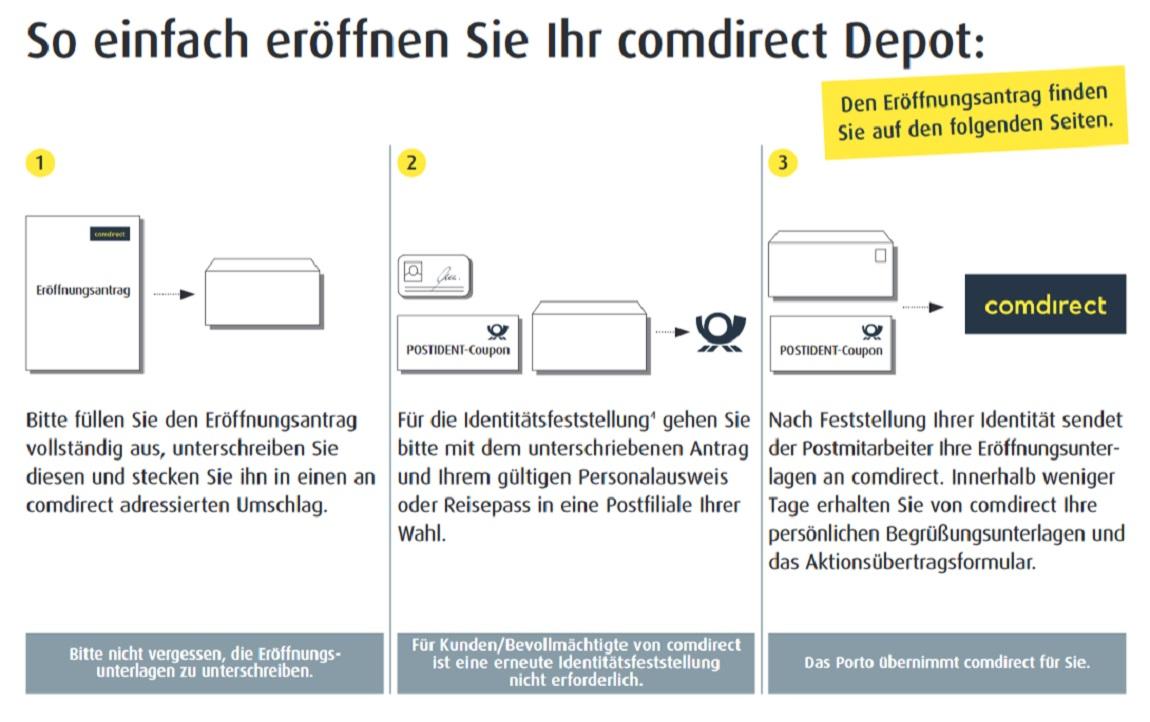 Comdirect DepotГјbertrag
